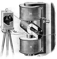 ******** Apparatus used by Pierre and Marie Curie in their research into radium, 1904.